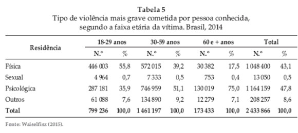 agressão fisica codigo penal brasileiro