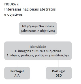 Direito constitucional artigos pdf by richardzbcx