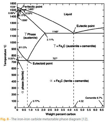 Mecanismos de endurecimento dos materiais para aplicaes a altas mecanismos de endurecimento dos materiais para aplicaes a altas temperaturas ccuart Images