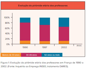 Dica — Ergonomia: Professores e Funcionários Revista