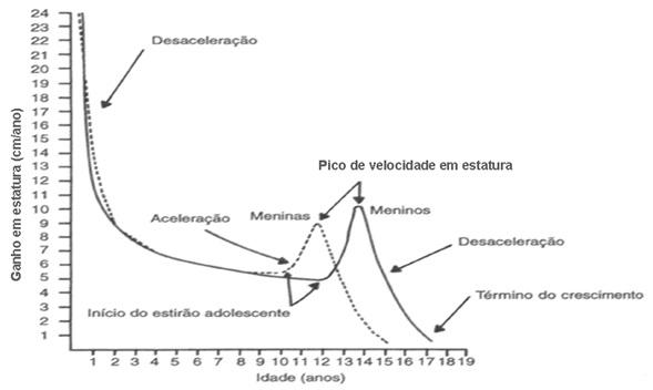 esteroides para ganhos secos