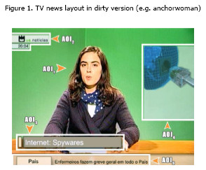 Influence of the graphical layout of television news on the viewers