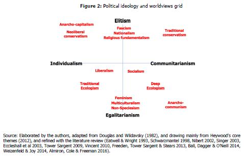 Mapping press ideology  A methodological proposal to systematise the