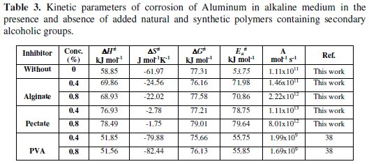 16i3effect of process parameters on mec Xiangtan, china synonyms, xiangtan, china  effect of process parameters on mechanical behavior in hot-slab rolling/karstojo valcavimo proceso parametru .