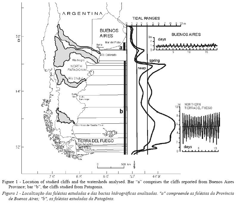 Fornecimento Sedimentar De Origem Fluvial E Da Erosão Costeira à