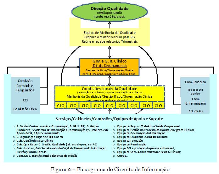 Curso de Culinria - Receita - Gastronomia - Dieta