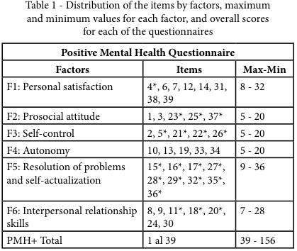 mental health questionnaire