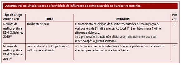 Remedii cronice de artroza cervicala