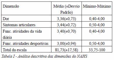 Tradução e propriedades psicométricas da versão portuguesa do non arthritic  hip score (NAHS)
