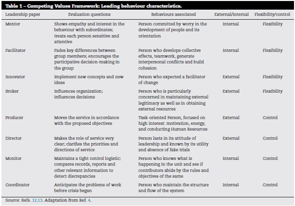 strategic human resource management a review of the literature and a proposed typology Similarly, scholars in the field of strategic human resource management (shrm)  have  management: a review of the literature and a proposed typology.