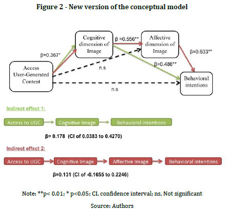 consumer multiplication posterior ulterior for an reconsideration